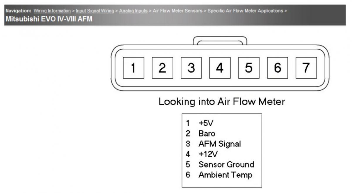 evo 8 maf wiring diagram wiring diagram data honda civic wiring diagram evo  3 to 7