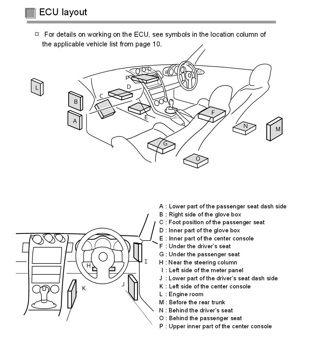 Galant Hj Ecu Wiring Diagram