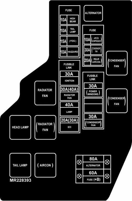 [SCHEMATICS_4HG]  Translated Fuse Covers - RVR Sports & Hyper Sports Gear Technical - 4GTuner   Mitsubishi Rvr Fuse Box Translation      4GTuner